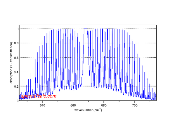CO2 ABS10meter.png