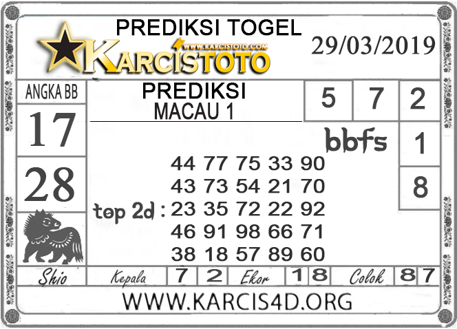 Prediksi Togel MACAU 1 KARCISTOTO 29 MARET 2019