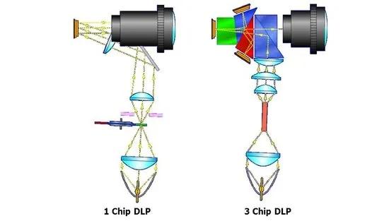 3DLPs.jpg