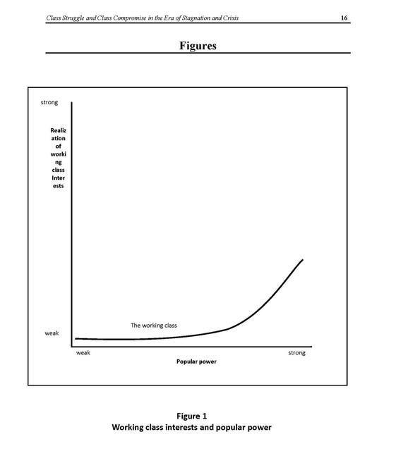 Class-Crisis-Stagnation-figure-1