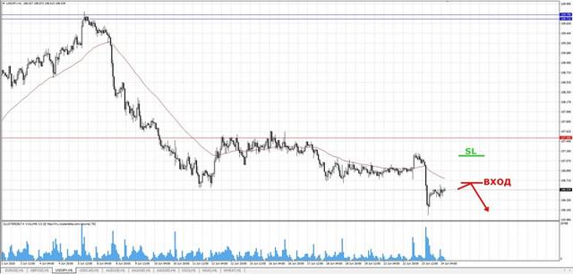 Анализ рынка от IC Markets. - Страница 4 Sell-yen-mini