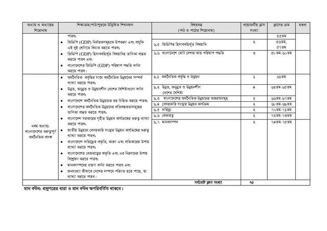 13-SSC-Economics-2022-page-004