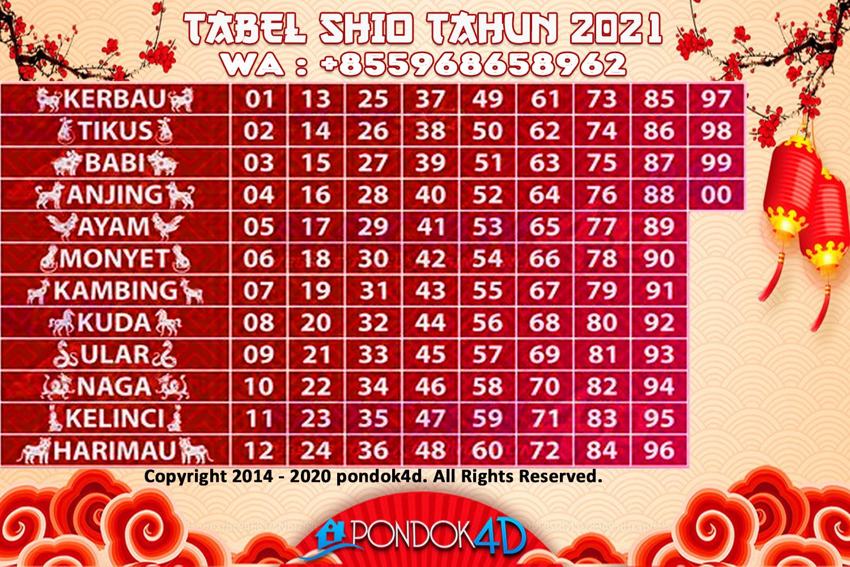 table-shio