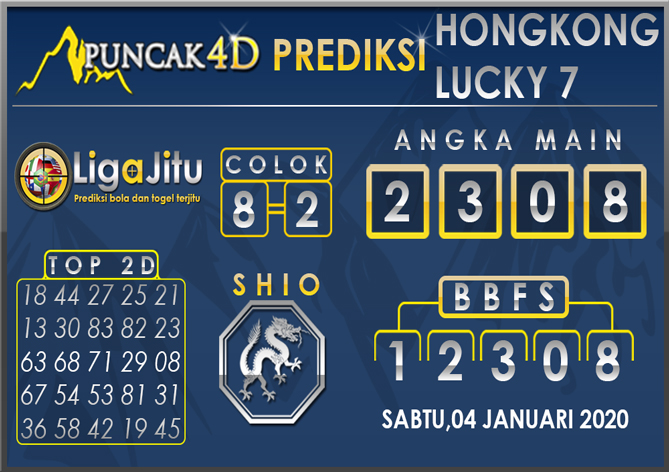 PREDIKSI TOGEL HONGKONG LUCKY7 PUNCAK4D 04 JANUARI 2020