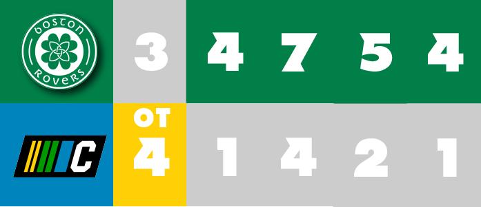 https://i.ibb.co/1GFPfpr/2001-Playoffs3.png