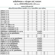 hsc-short-syllabus-previous-curriculum-2