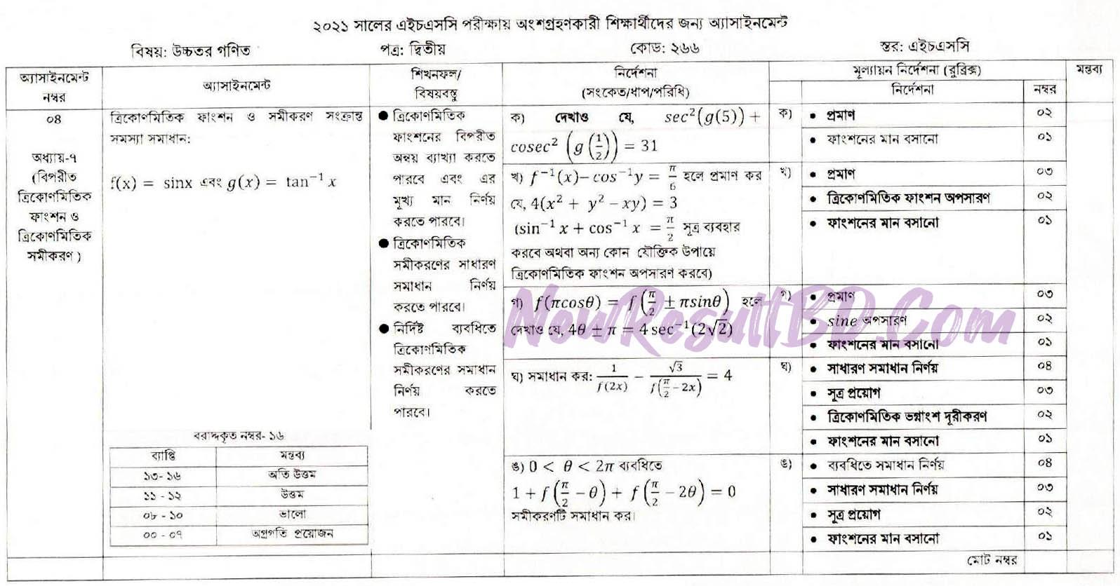 HSC Higher Math 6th Week Assignment 2021