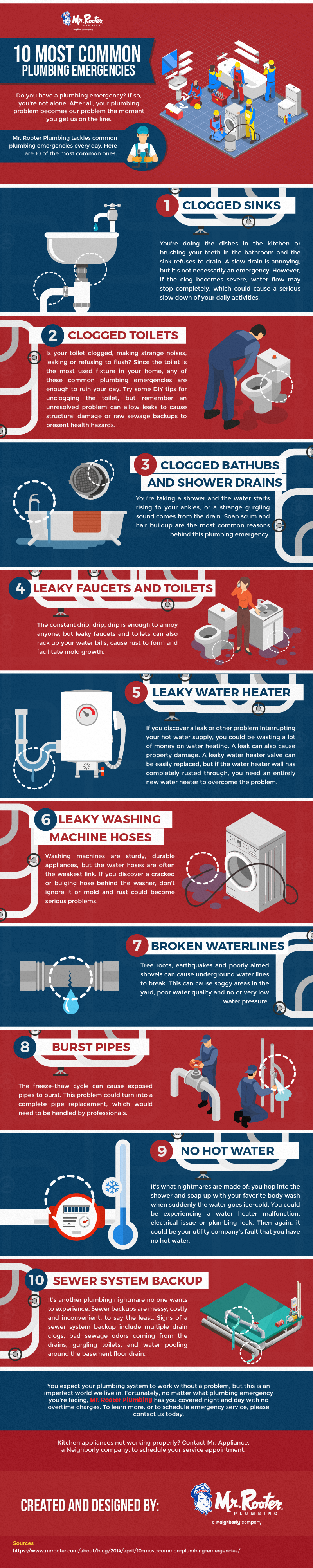 10-Most-Common-Plumbing-Emergencies-01