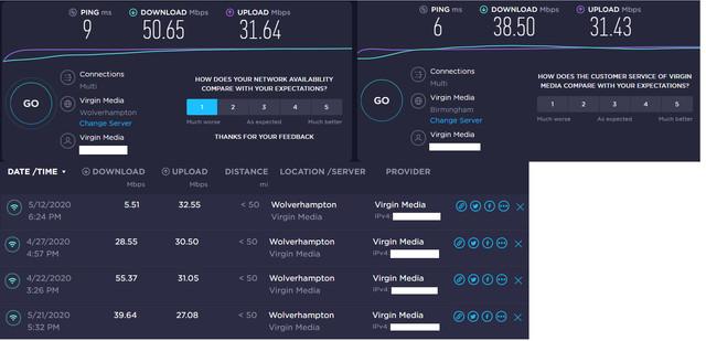 Internet-Speeds-Hidden-IP