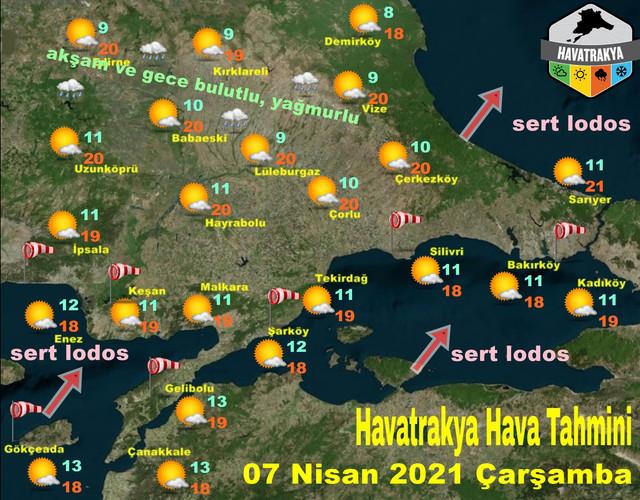 07-nisan-2021