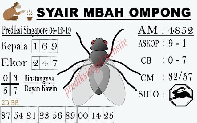 kode-syair-sgp-24