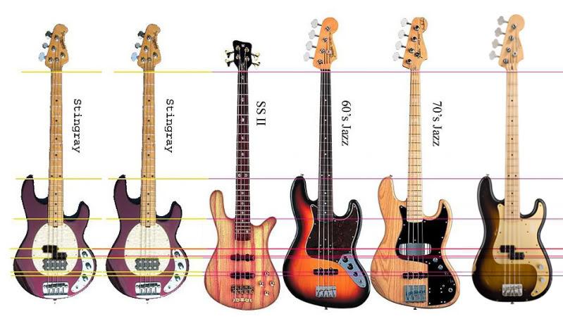 Porque usar um Precision Bass? - Página 5 Basses