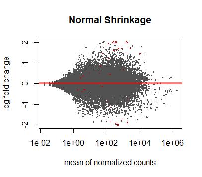 norm-Shrink