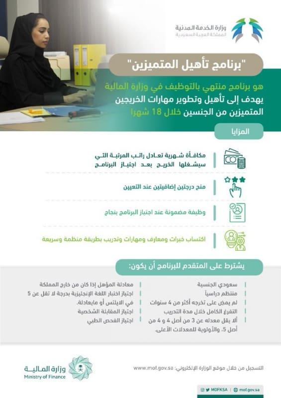 وزارة المالية تدريب منتهي بالتوظيف - برنامج تأهيل المتميزين
