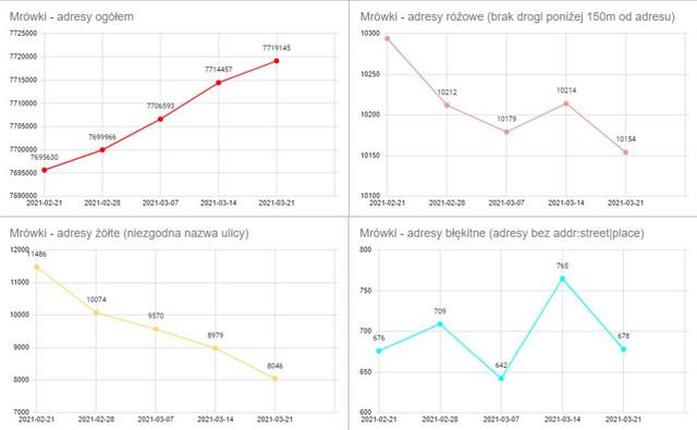 Mr-wki-wykres-2021-03-21.jpg