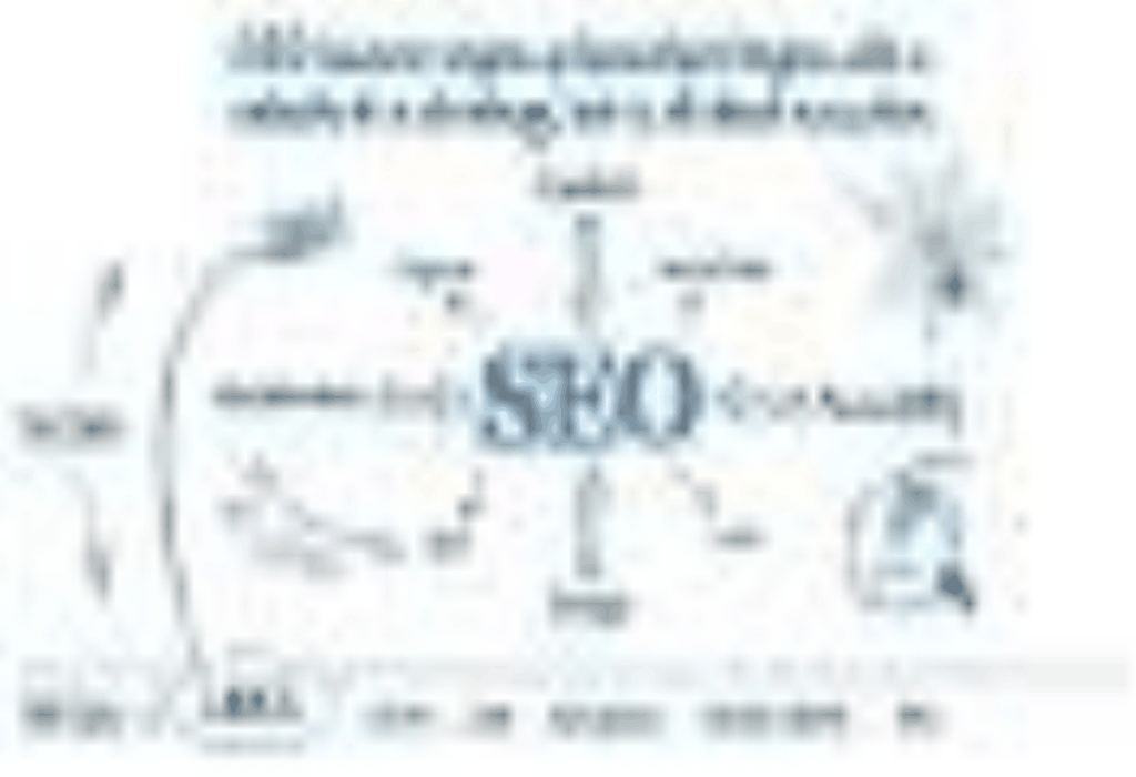 SEO,Digital markting