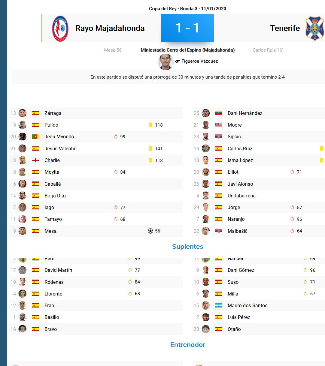 C.D. Tenerife - Real Valladolid C.F. Miércoles 22 de Enero. 21:00 CopaTT