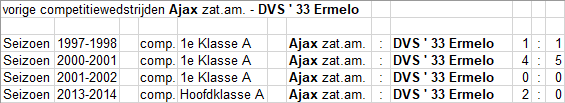 zat-1-9-DVS-33-thuis