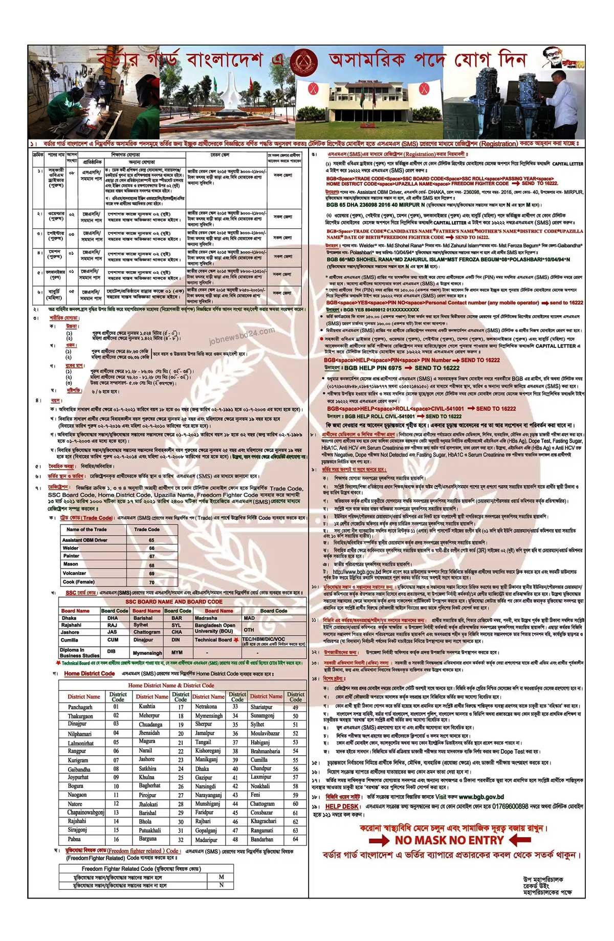 Bangladesh Border Guard Job Circular
