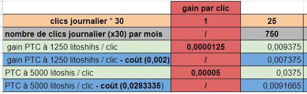 https://i.ibb.co/1Z7q1C2/tableau-comparatif-des-statuts-2.jpg