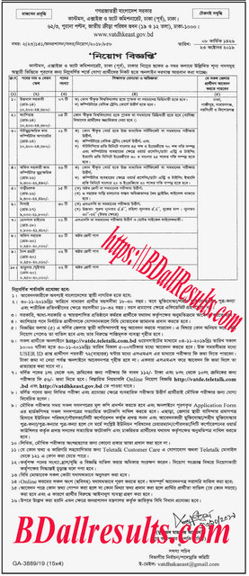 Customs & vat Job circular