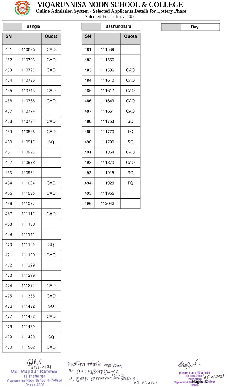 VNSC-Bashundhara-Branch-Lottery-Result-16