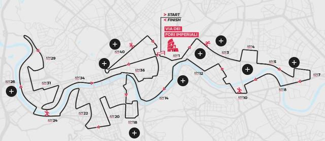 recorrido-maraton-roma-travelmarathon-es