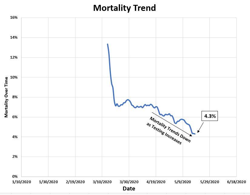 Mortality-Trend-05-29