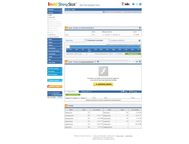 peopleopinion-sito-archiviato-per-inattivit-Stats