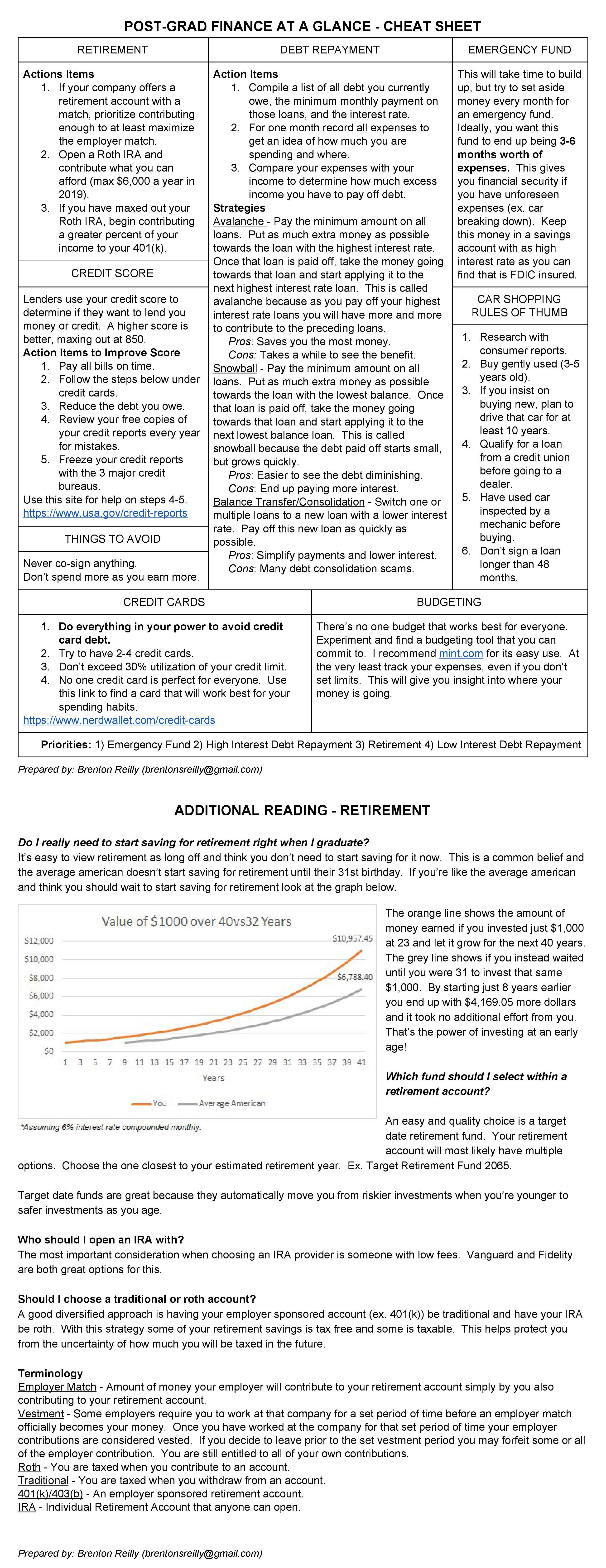 post-grad-finance-cheat-sheet