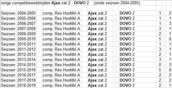 zat-2-7-DOVO-2-thuis