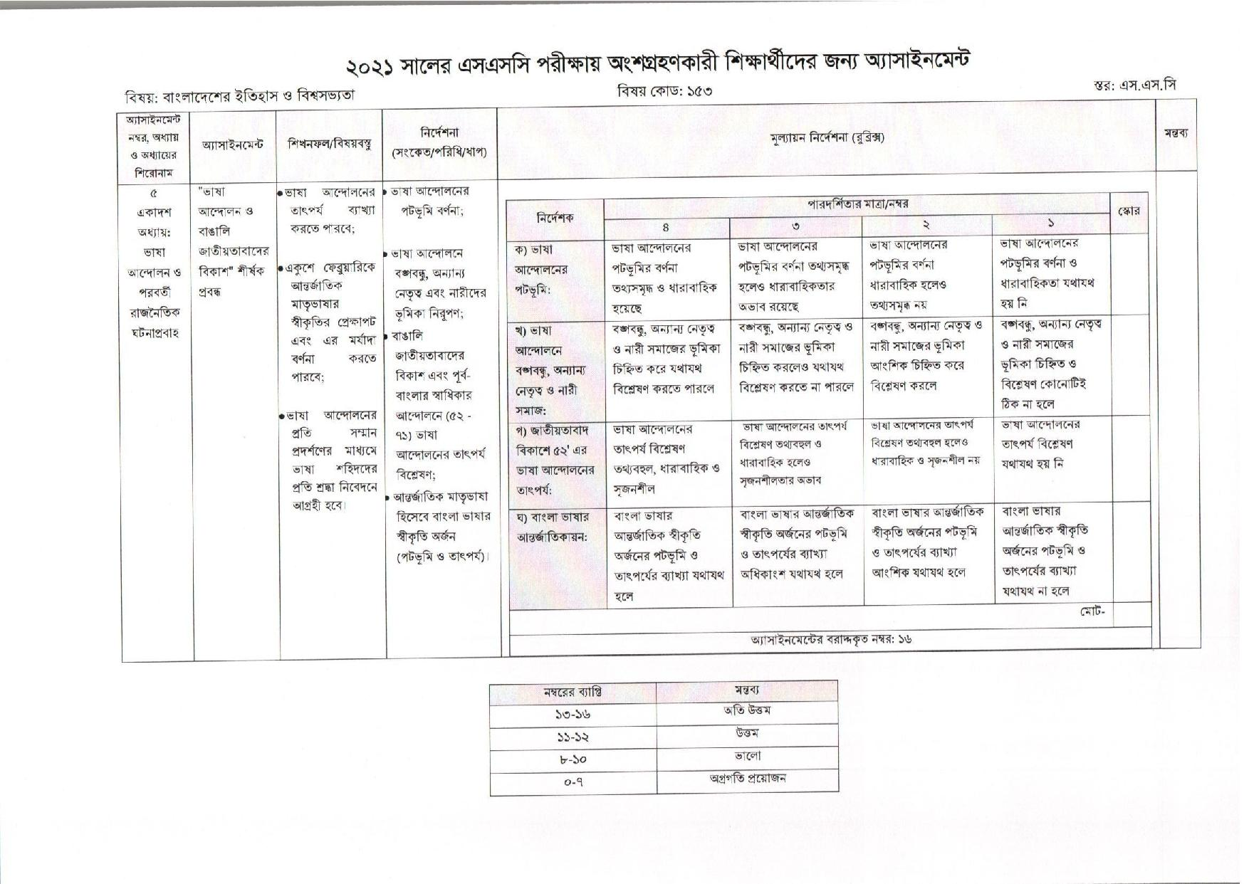 SSC2021-7th-week-page-003