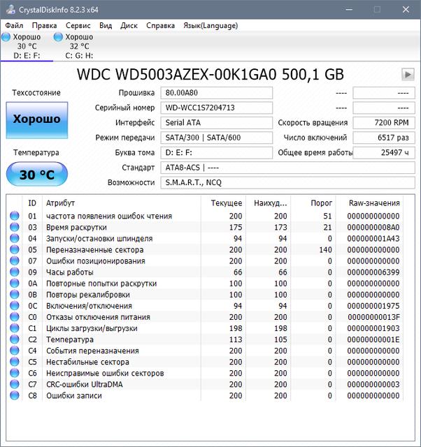 CrystalDiskInfo 8.2.3 Final + Portable [Multi/Ru]