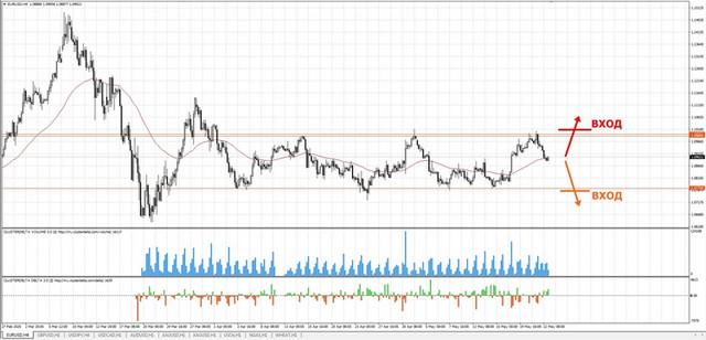 Анализ рынка от IC Markets. - Страница 4 Trade-euro-mini