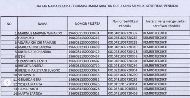 daftar-nama-serdik-19