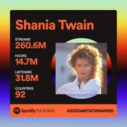 shania-spotifystats2020