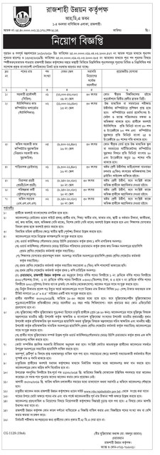Rajshahi-Development-Authority-RDA-Job-Circular-2019