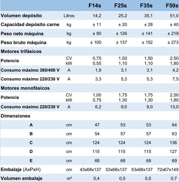 Especificaciones-tecnicas-embutidoras-TALSA