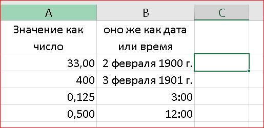 Дата и время как текст