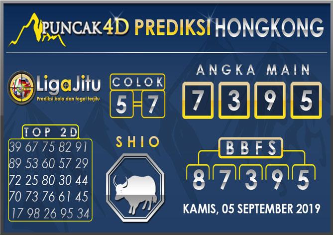 PREDIKSI TOGEL HONGKONG PUNCAK4D 05 SEPTEMBER 2019