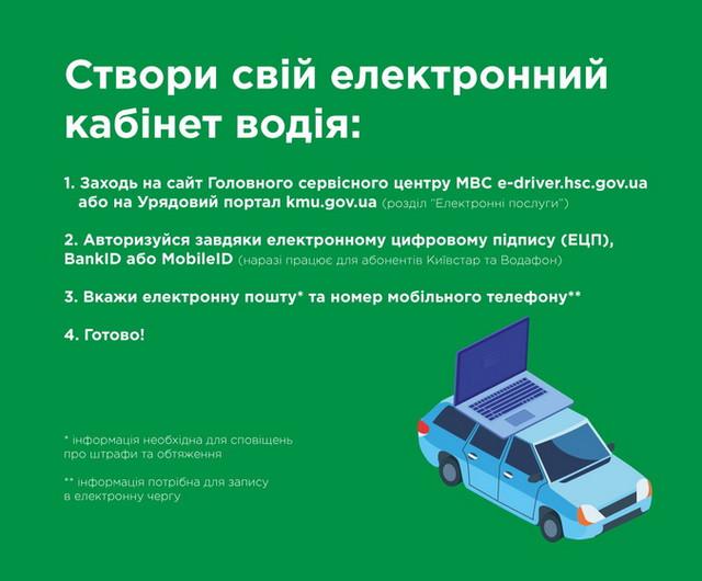 4567 - В Україні запрацював «електронний кабінет водія», де можна оплатити штраф чи дізнатися історію автомобіля