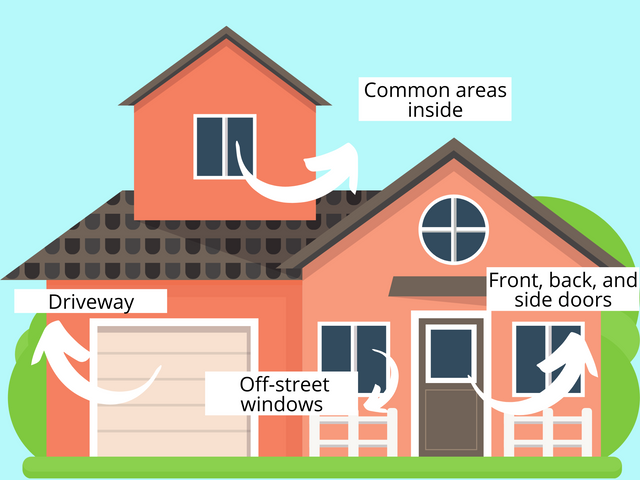 Where-to-Put-CCTV-Cameras-in-Your-Home