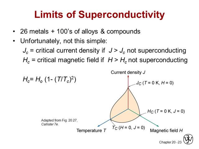 Limits-of-Superconductivity.jpg