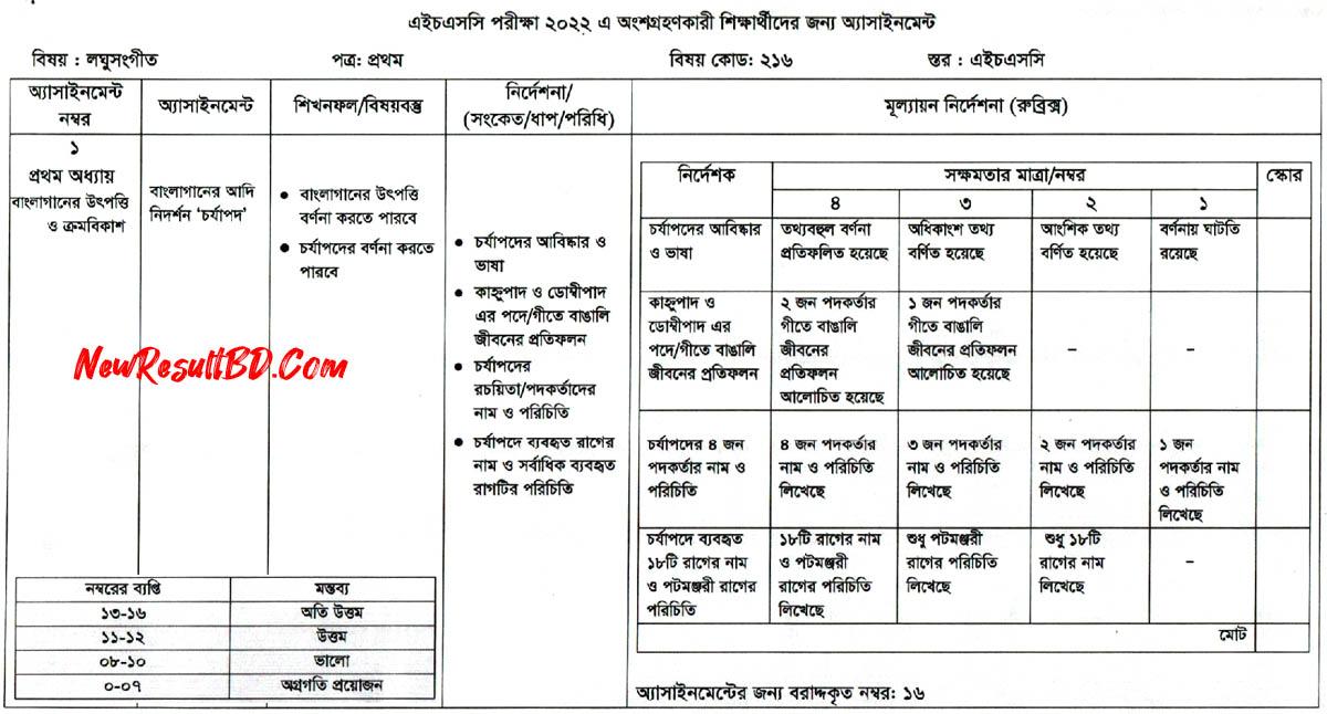 HSC 2022 6th Week Laghu Sangeet Assignment