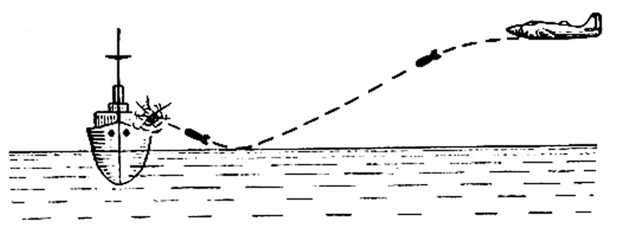 Top-mast bombing