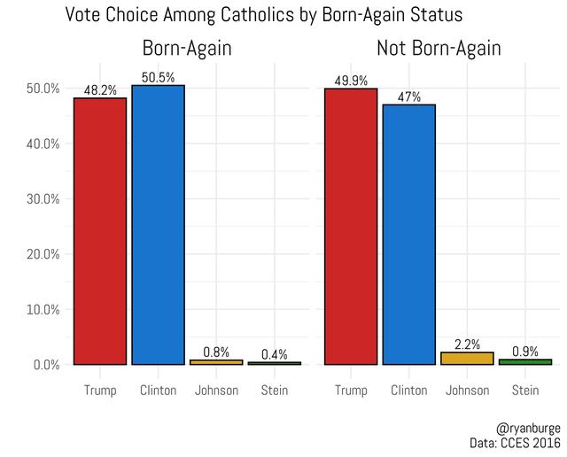 ba-cath-vote