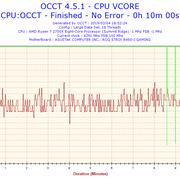 2019-03-04-18h52-Voltage-CPU-VCORE