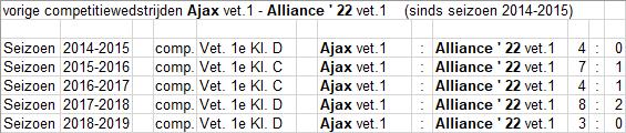 vet-1-Alliance-22-thuis