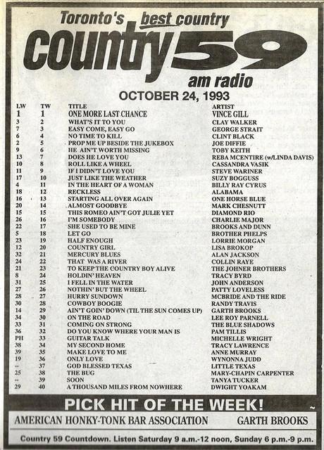 https://i.ibb.co/1zGs5H4/CKEY-Country-59-Chart-Oct-24-1993.jpg