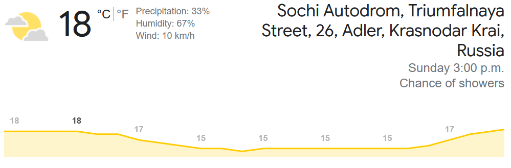 Sochi-Weather.png